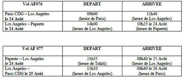 Modifications vols Air France
