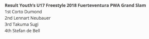 Corto Dumond : classement freestyle 2018