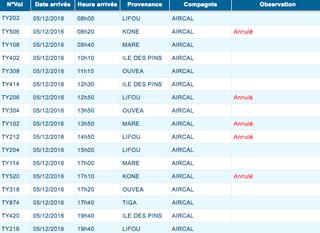 AIRCAL : les arrivées annulées de ce lundi 5 décembre