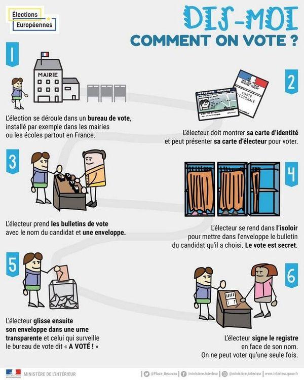 comment je vote ministère de l'Intérieur 250519 élections européennes