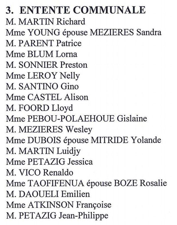 La liste Entente communale élection municipale 2017 à Ouégoa.