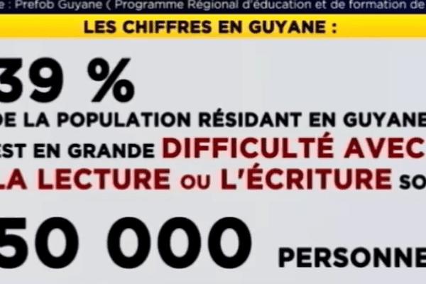 Les chiffres de l'illettrisme en Guyane