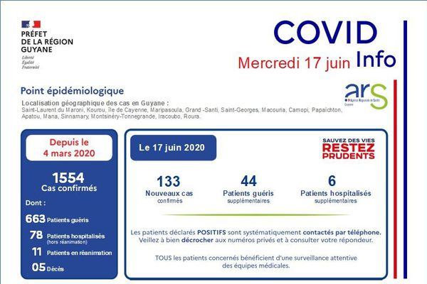 Covid 17 juin