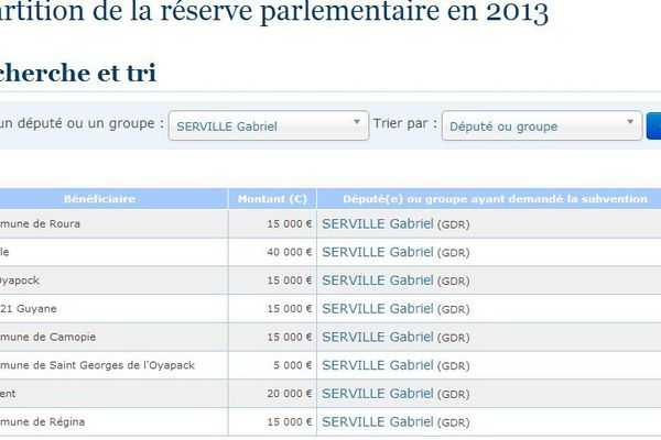 reserve parlementaire serville