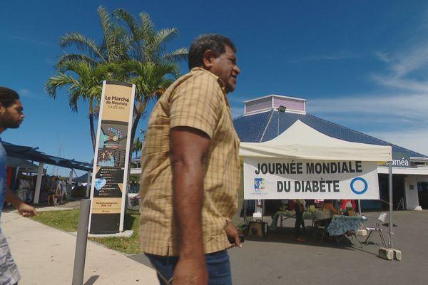 diabète marché