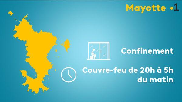Mesures sanitaires à Mayotte