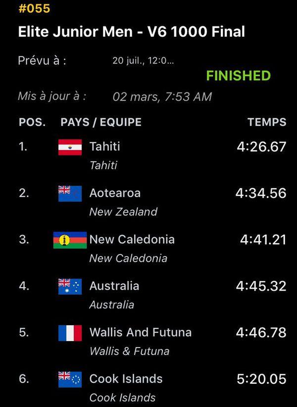finale elite junior v6 1000m
