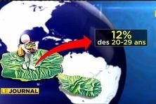 Natalité en baisse et inversion du flux migratoire en Polynésie