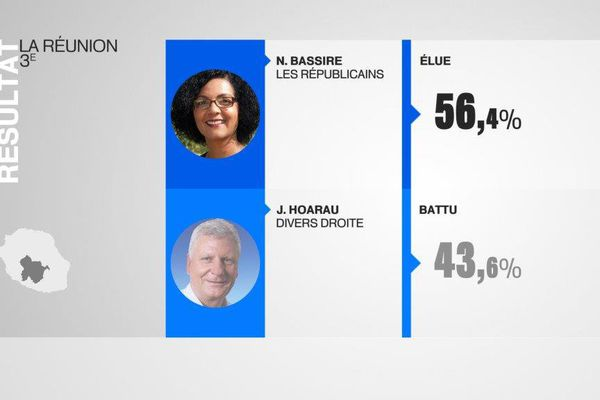 Nathalie Bassire élue