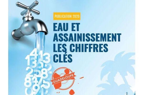 Eau et assainissement en Guadeloupe - les chiffres clés - 02/11/2020