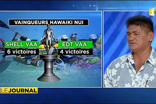 Hawaiki nui : derniers préparatifs pour la fédération tahitienne de va'a