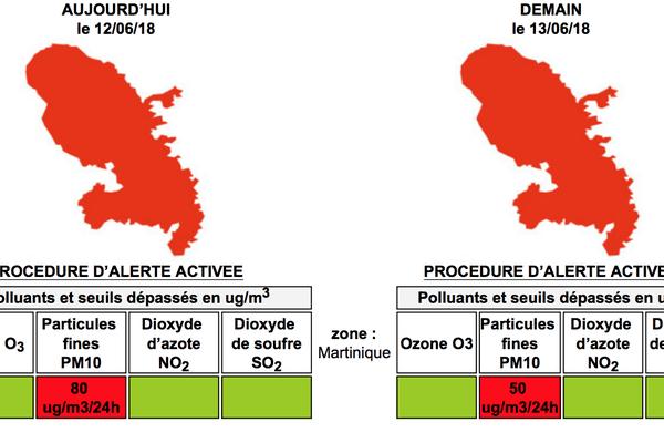 qualité de l'air (alerte)
