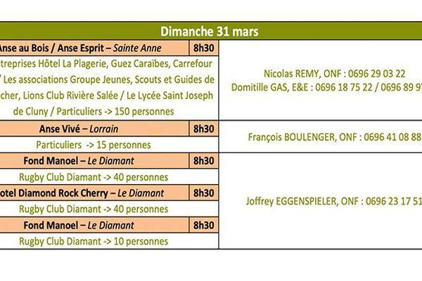 Planning sites Pays Propre dimanche 31 mars