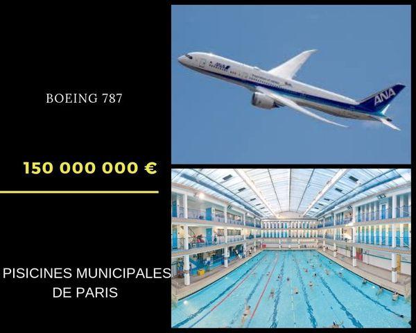 Le Boeing 787 et les piscines municipales de Paris à 150 millions euros