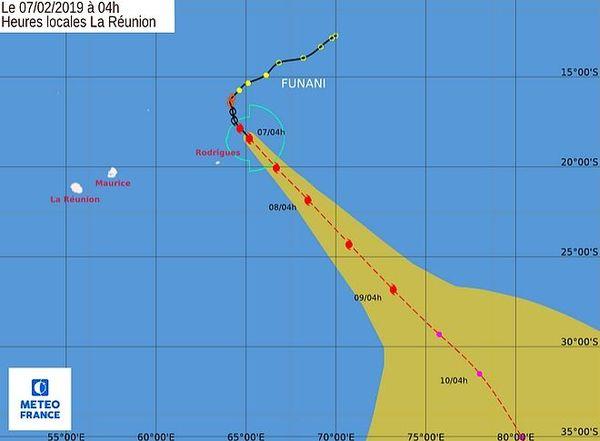 Funani trajectoire estimée le 7 février 2019 à 4 h