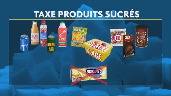 Produits sucrés concernés par le projet de taxe sucre, décembre 2019