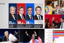 Outre-mer : six enseignements à retenir du premier tour de la présidentielle [SYNTHESE]