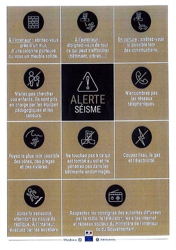 Alerte séisme