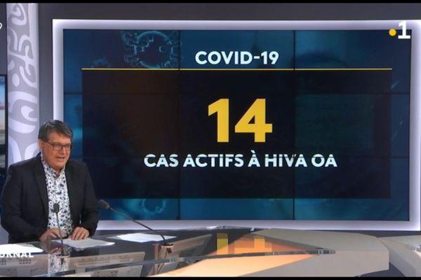 14 cas de covid à Hiva Oa