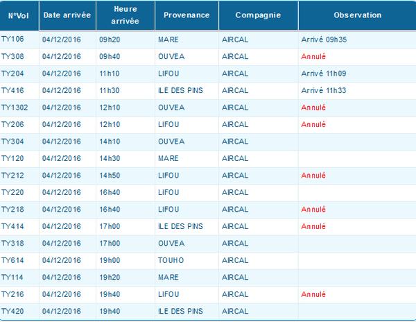 AIRCAL : vols d'arrivées annulés ce dimanche 4 décembre