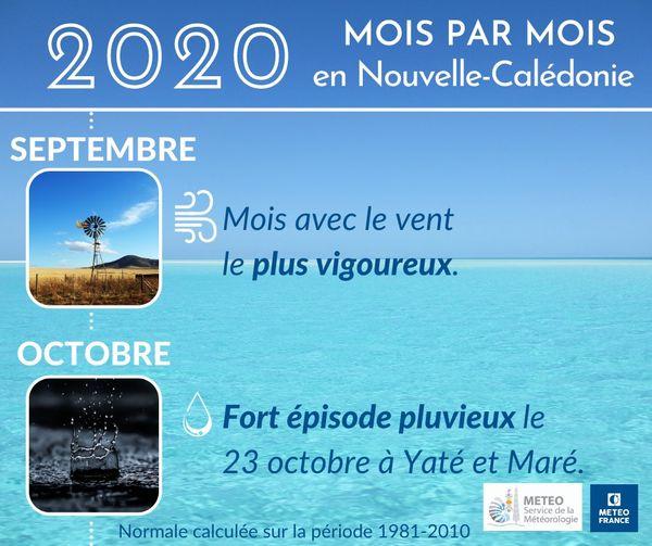 2020, météo septembre octobre