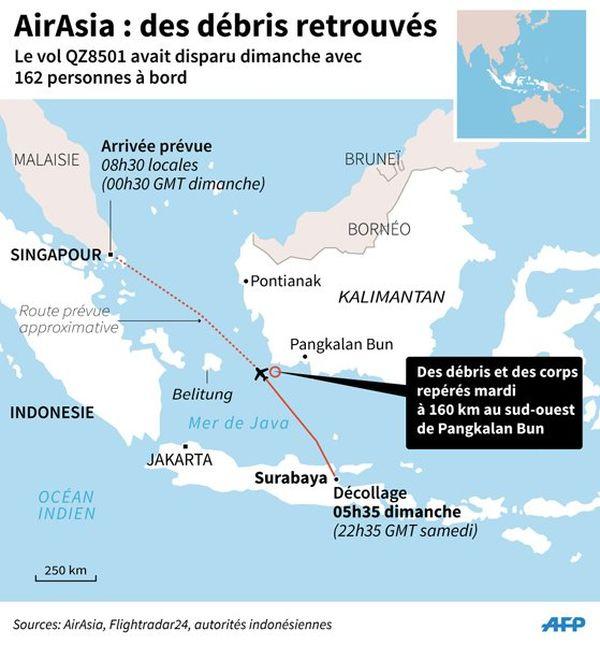 AirAsia infographie