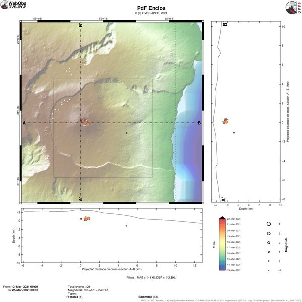 Carte de localisation des séismes enregistrés entre le 13 et le 21 mars 2021