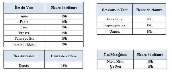 Horaires d'ouverture des bureaux de vote territoriales 2e tour