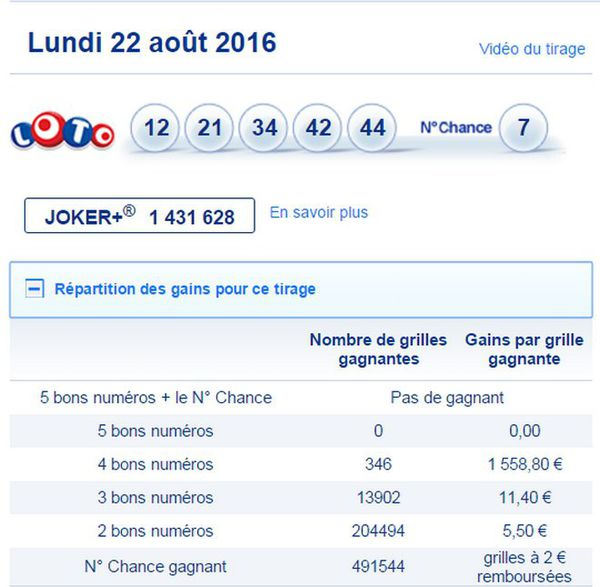 Loto 23 Août 2016
