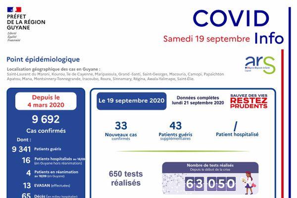 Covid info 19-09-2020
