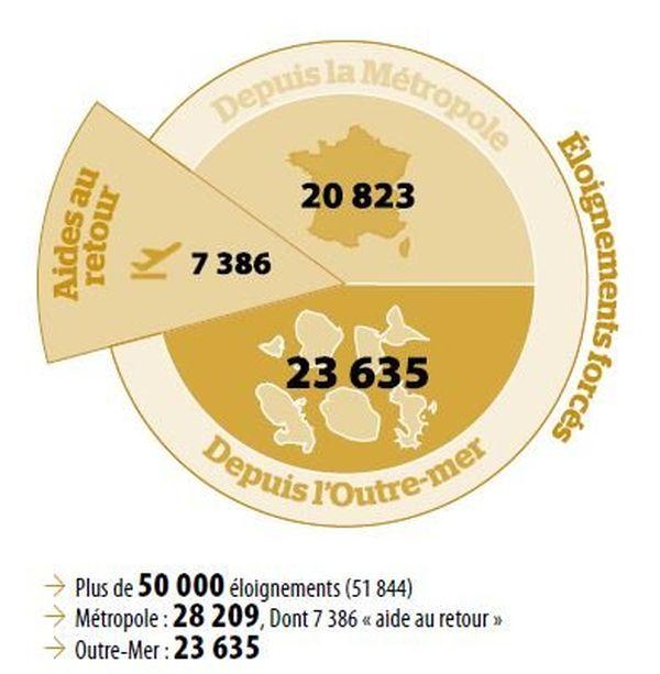 Extrait du rapport 2013 sur les centres de rétention administrative