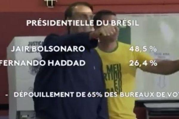 Bolsonaro en tête