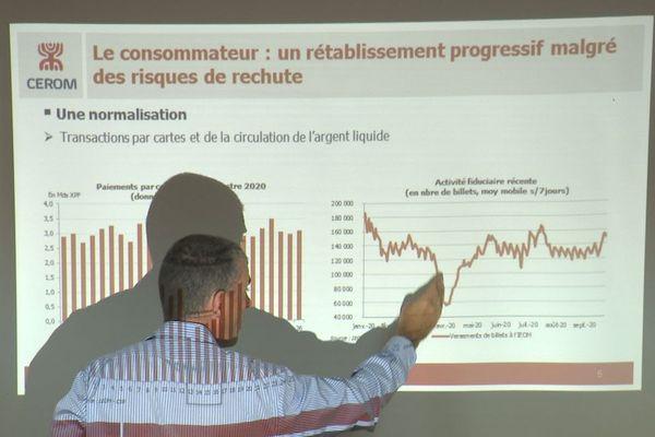 Rapport du Cerom, bilan de la crise Covid sur l'économie