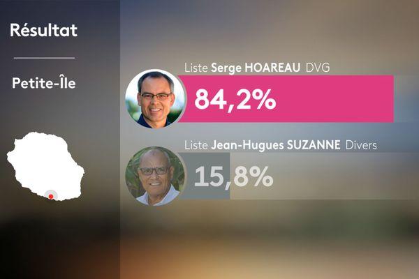 Résultats 1er tour municipales 2020 - PETITE-ILE