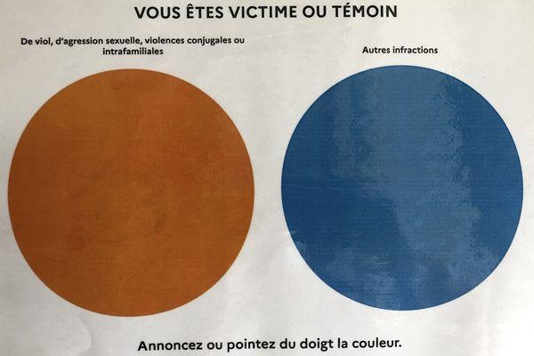 Confinement, violences intrafamiliales, dispositif PAC, ronds de couleur