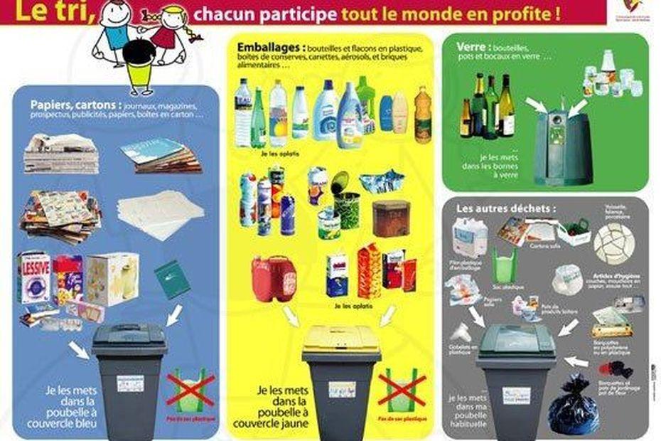 Campagne de sensibilisation au tri des déchets - Wallis-et-Futuna la 1ère