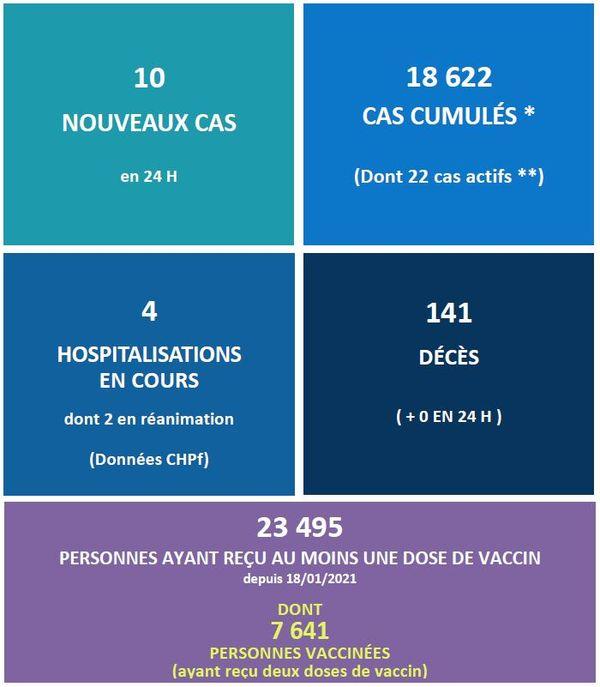 """covid-19, """"15 000 doses de vaccin par semaine"""""""