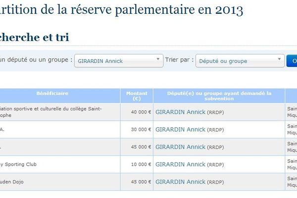 reserve parlementaire girardin