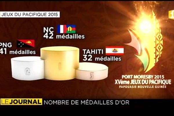 PNG 2015 : 32 médailles d'or pour Tahiti !