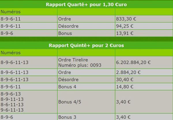 Quarté Quinté + 6 Oct 2016