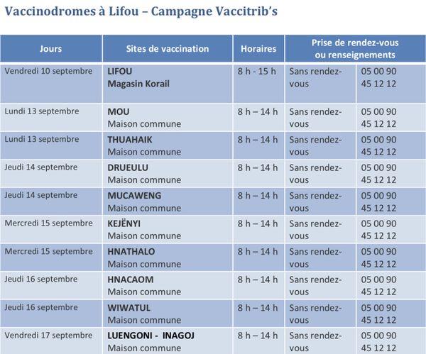 Vaccinodrome Lifou