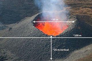 Cratère de l'éruption actuelle mars 2019