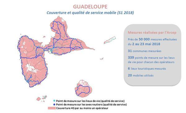 ARCEP Guadeloupe
