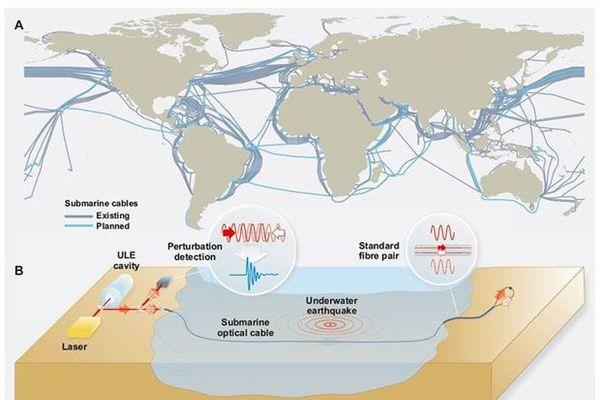 fibre optique pour la détection des séismes