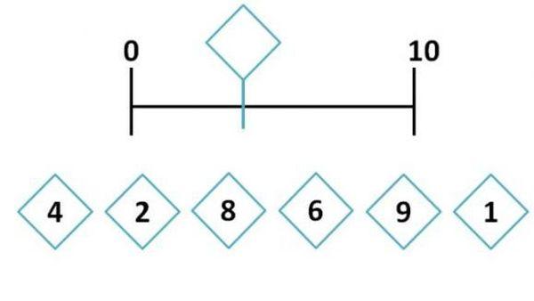 Evaluation mathématiques