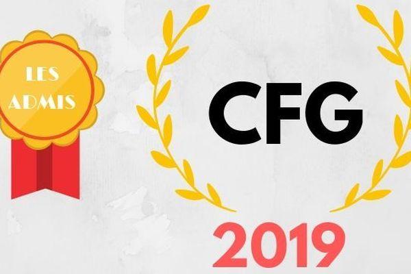 Les résultat CFG 2019 en Polynésie française