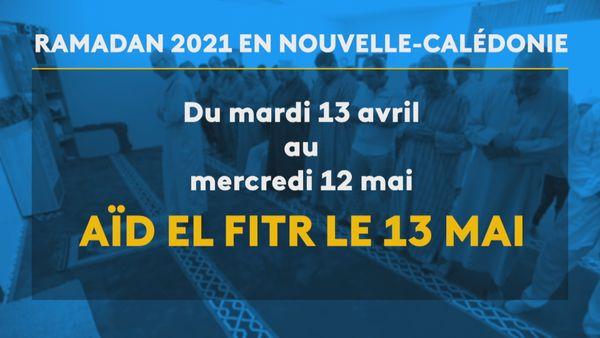 Infographie ramadan 2021