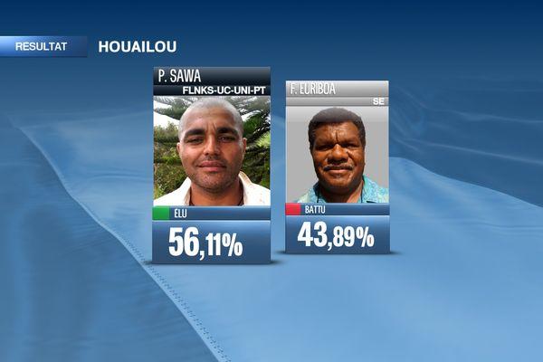 Municipales Houaïlou