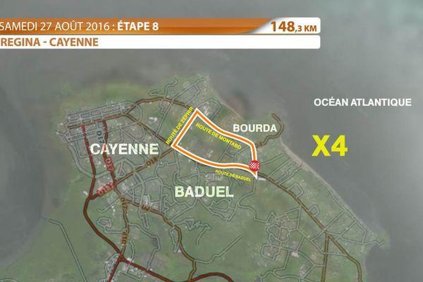 8ème étape Régina-Cayenne