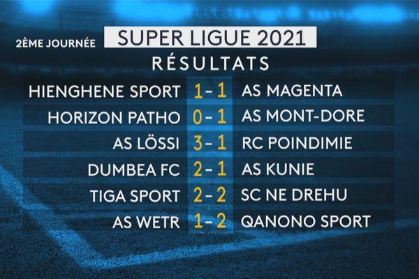 Super ligue de football 2021, résultats des 29 et 30 mai